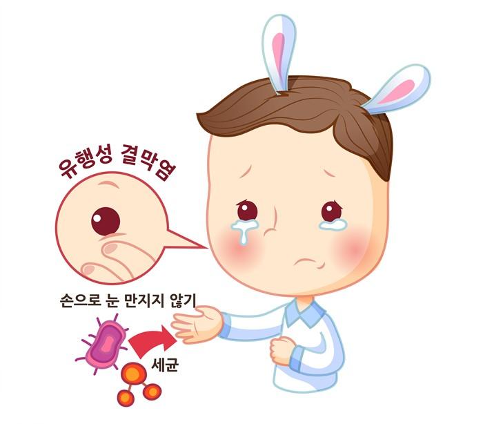 안질환, 눈곱, 유행성 결막염, 세균